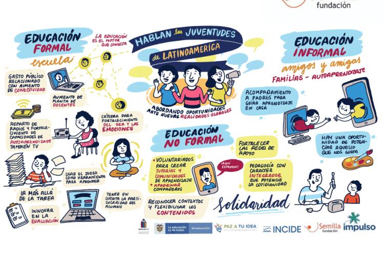 Hablan las juventudes de Latinoamérica
